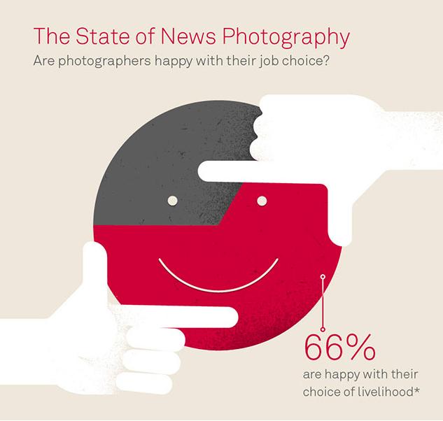 El fotoperiodismo en la era digital (4/4)
