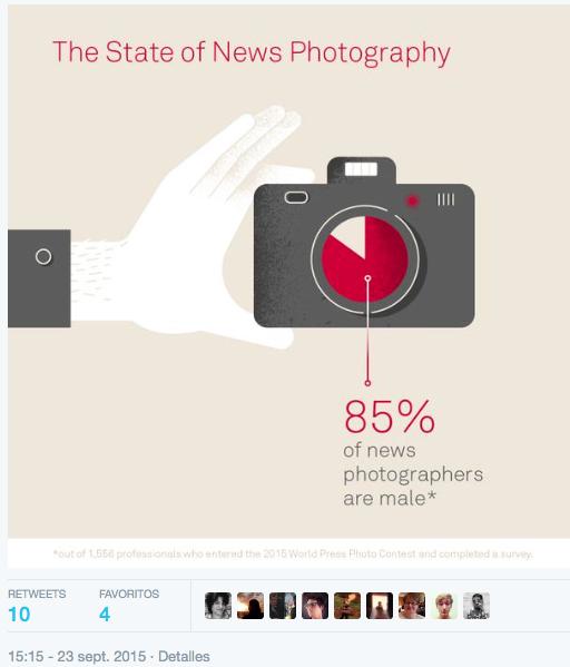 El fotoperiodismo en la era digital (2/4)